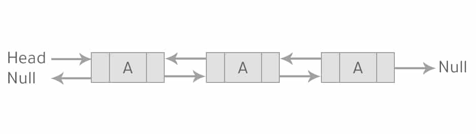 double linked lists القوائم المرتبطة المزدوجة